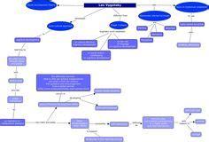 Bowlbys theory essay